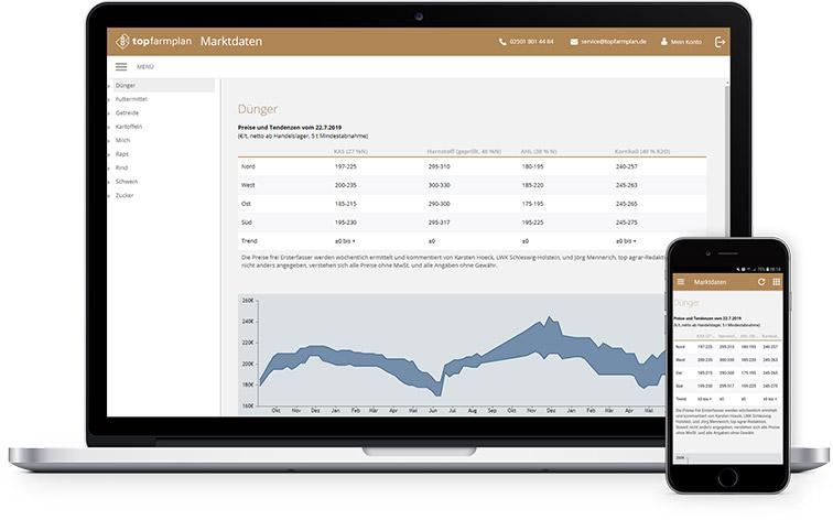 In Web & App: Die Marktdaten von top farmplan